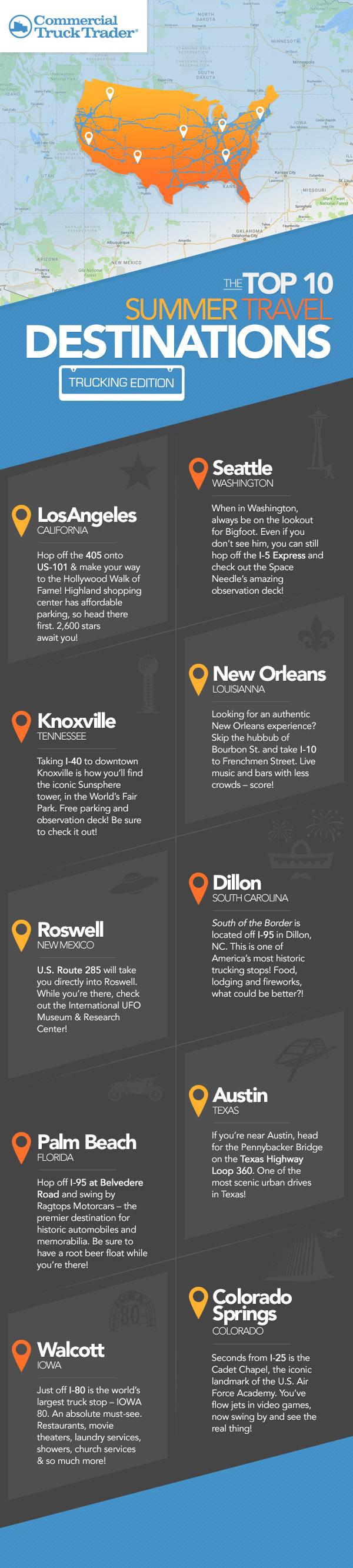 ctt-summer-destinations-infographic-v3.jpg